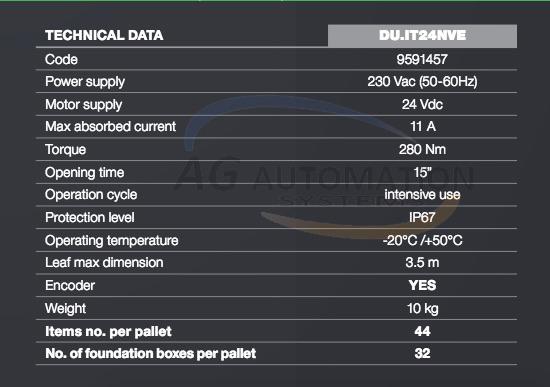 thông số Motor âm sàn beninca DC AG-BA500 24V