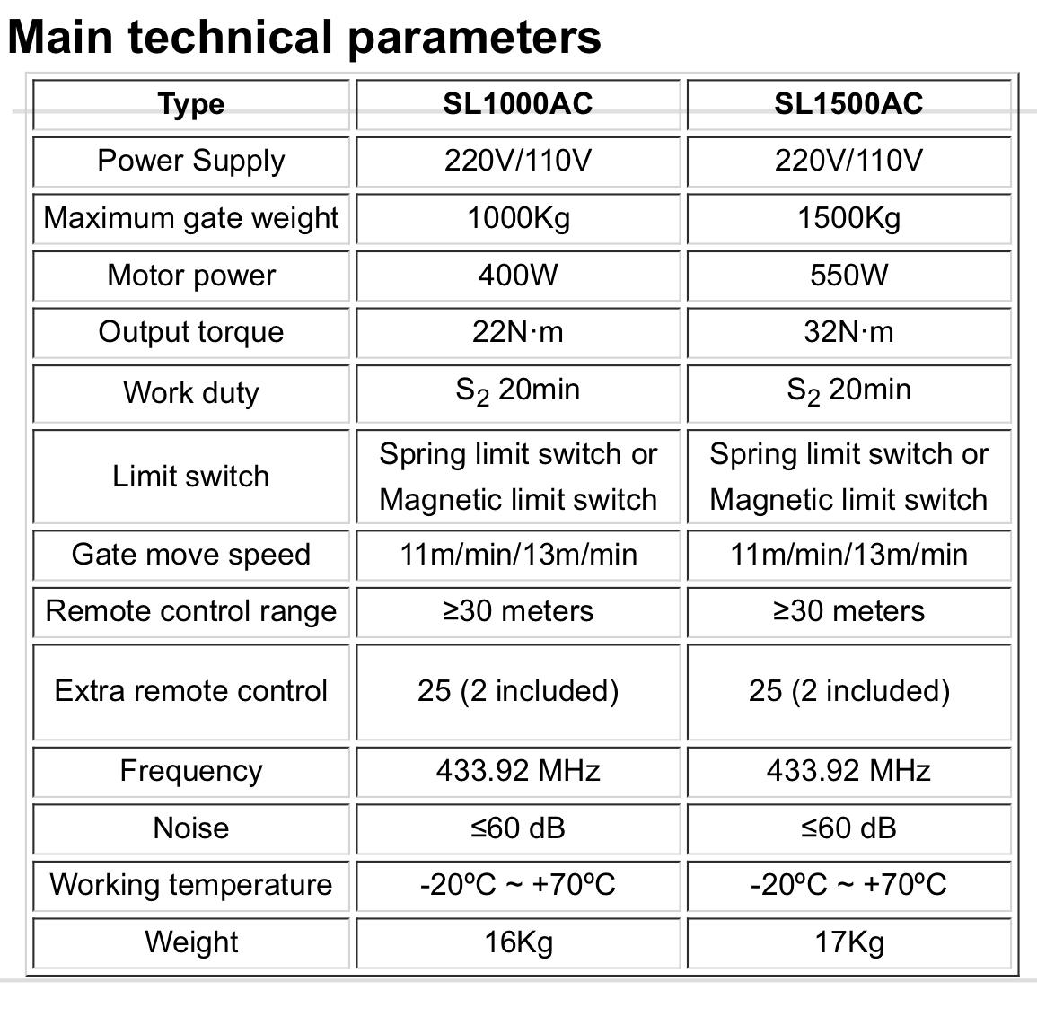 tech info ag 1000