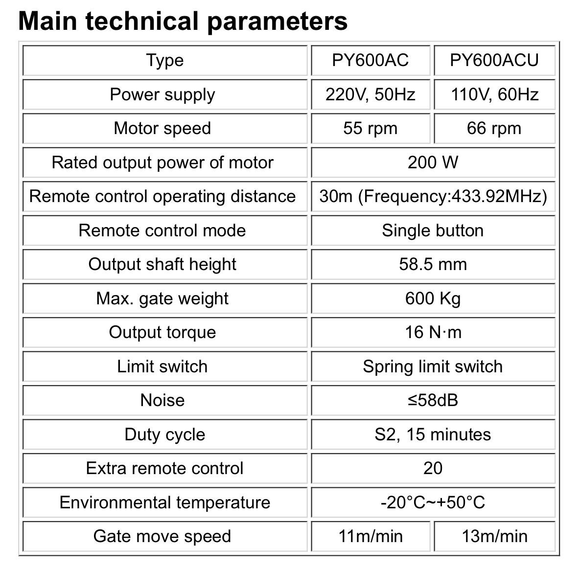 tech info ag 600-1400